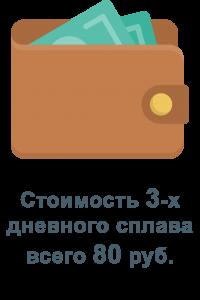 стоимость сплава по рекам Беларуси из Минска на байдарках 80 руб